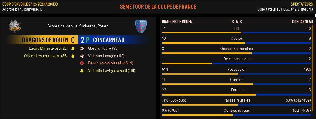 Dragons-de-Rouen---Concarneau_-Match-R%C3%A9sum%C3%A9