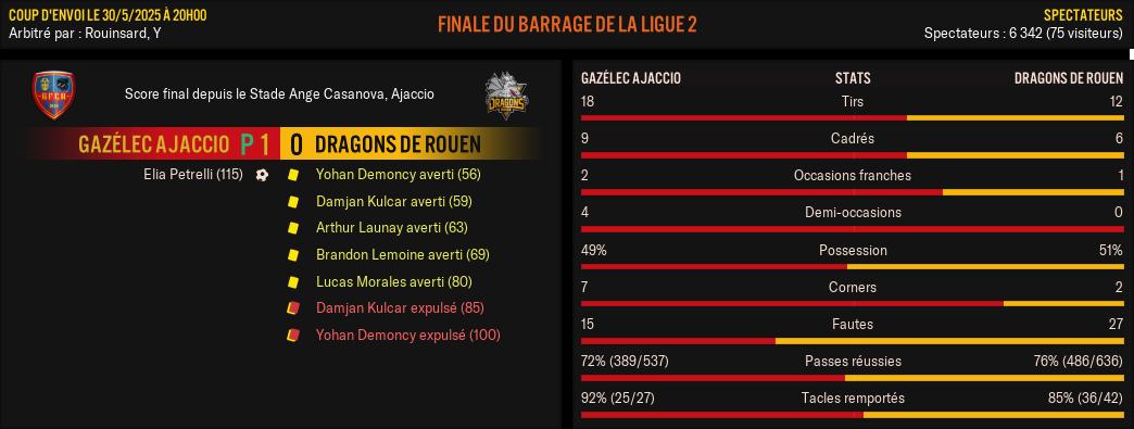 Gaz%C3%A9lec-Ajaccio---Dragons-de-Rouen_-Match-R%C3%A9sum%C3%A9