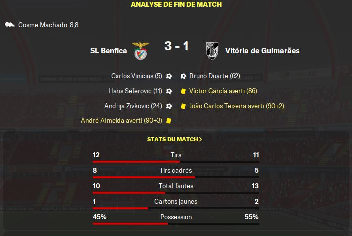 BENFICA COUPE