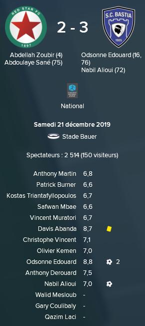 Red Star Bastia