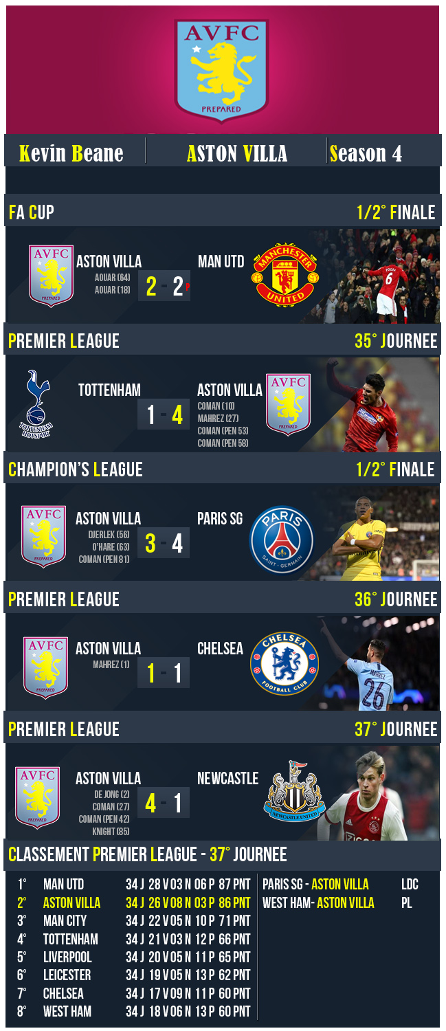60%20-%20CALENDRIER%20-%20PREMIER%20LEAGUE%20-%2037%20JOURNEE