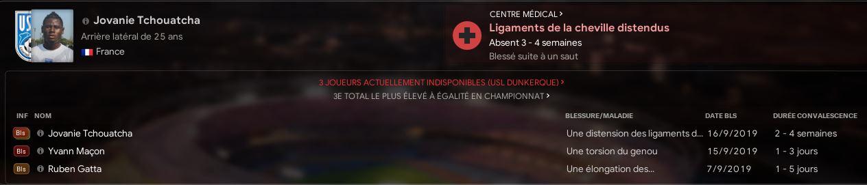 Blessure%20Tchouatcha