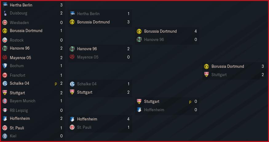 DFB-Pokal_%20Vue%20d'ensemble%20Phases