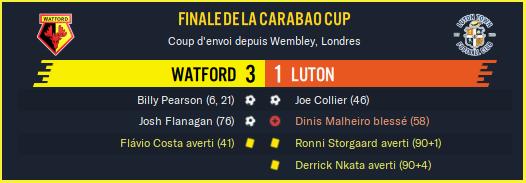 Watford - Luton_ Résumé