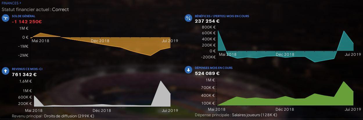 Rapport%20Financier%20Juillet