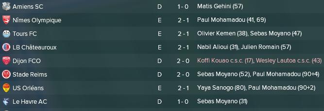 victoires debut L2