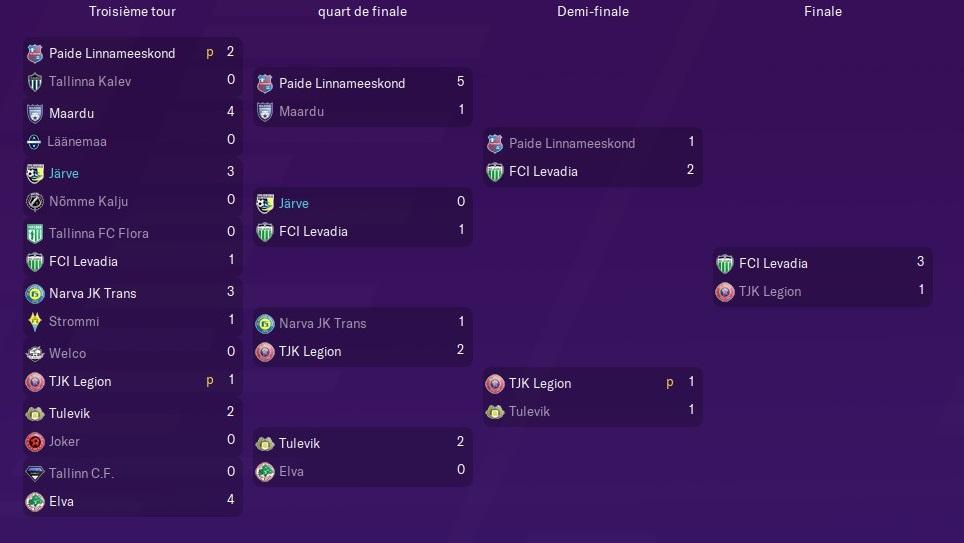 tablea coupe estonie saison 2