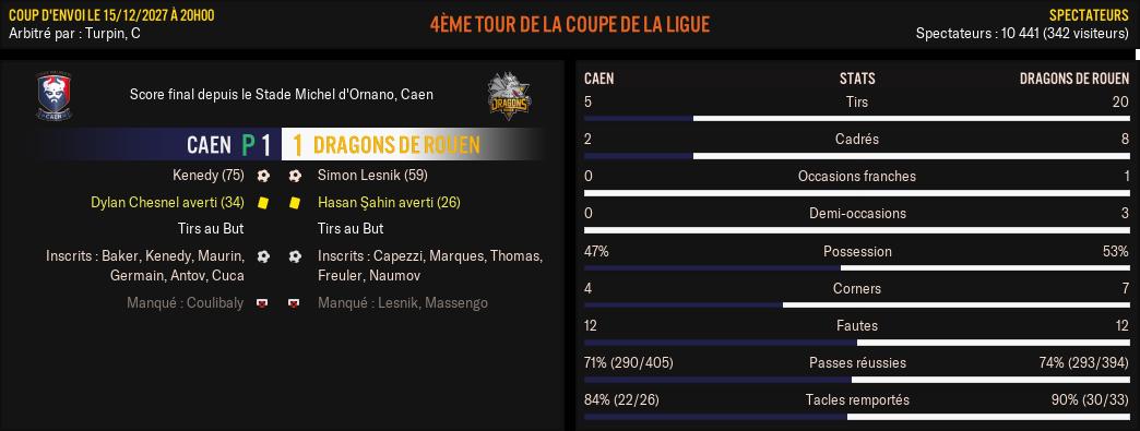 Caen---Dragons-de-Rouen_-Match-R%C3%A9sum%C3%A9