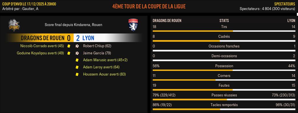 Dragons-de-Rouen---Lyon_-Match-R%C3%A9sum%C3%A9