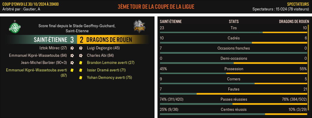 Saint-%C3%89tienne---Dragons-de-Rouen_-Match-R%C3%A9sum%C3%A9