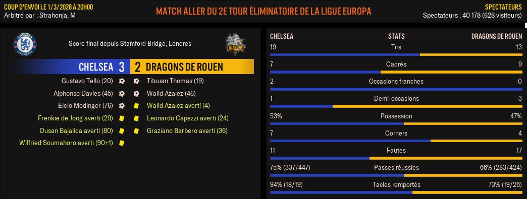 Chelsea---Dragons-de-Rouen_-Match-R%C3%A9sum%C3%A9