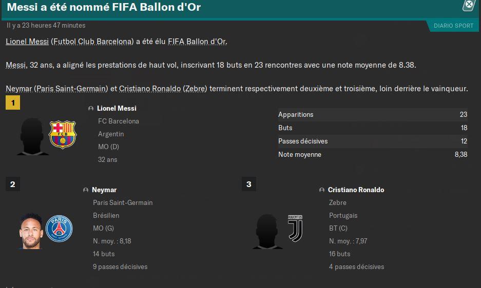 BallonOr2019