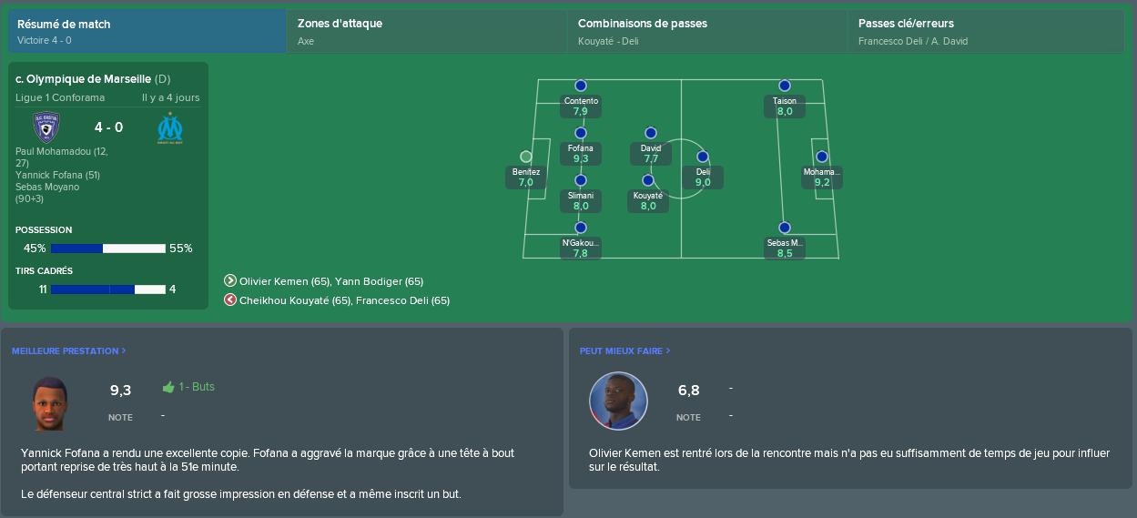 resumé match n°15