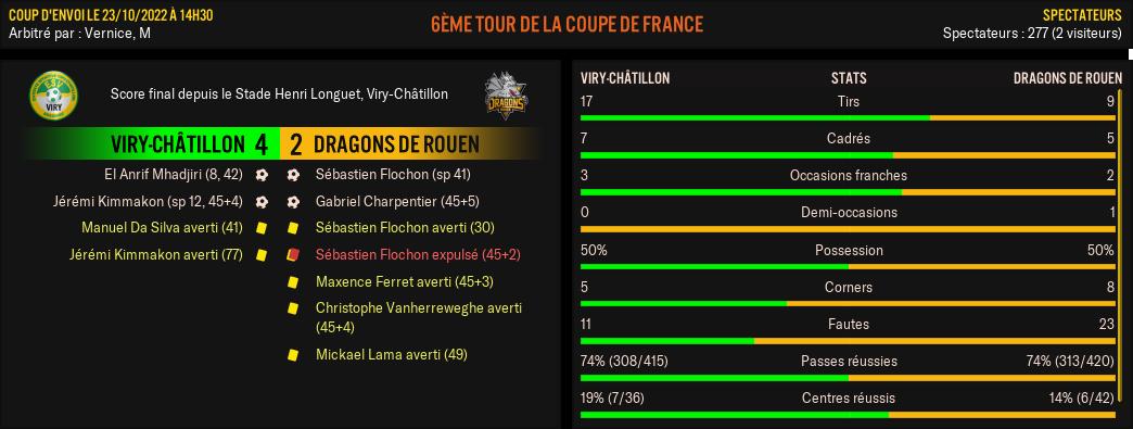 Viry-Ch%C3%A2tillon---Dragons-de-Rouen_-Match-R%C3%A9sum%C3%A9