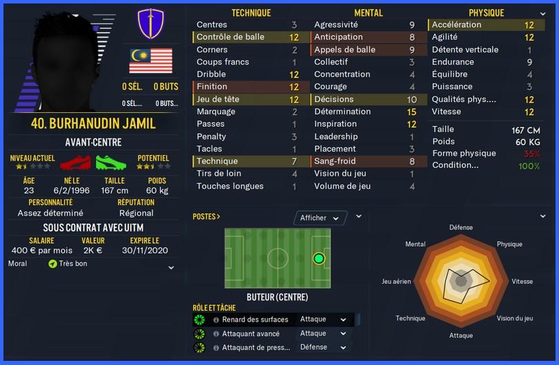 BU - Jamil