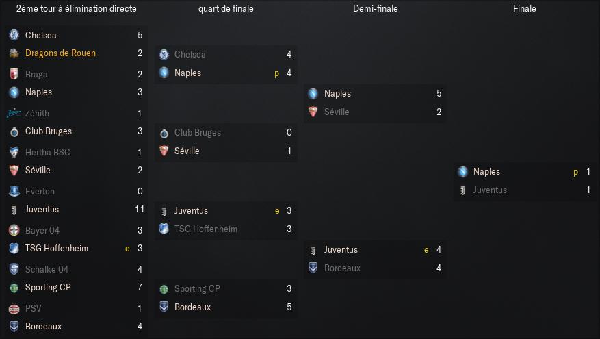 Ligue-Europa_-Vue-d'ensemble-Phases