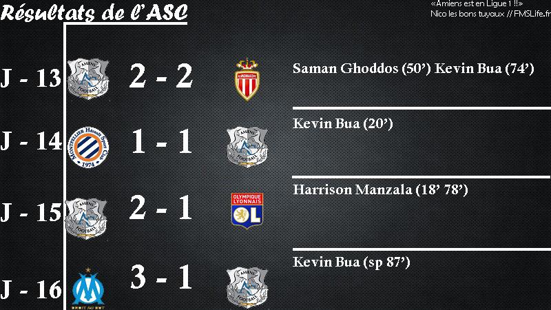 Ligue1%20l%2013-16