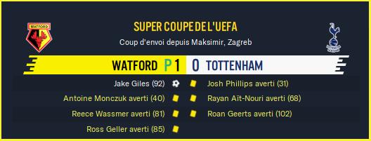 Watford - Tottenham_ Résumé