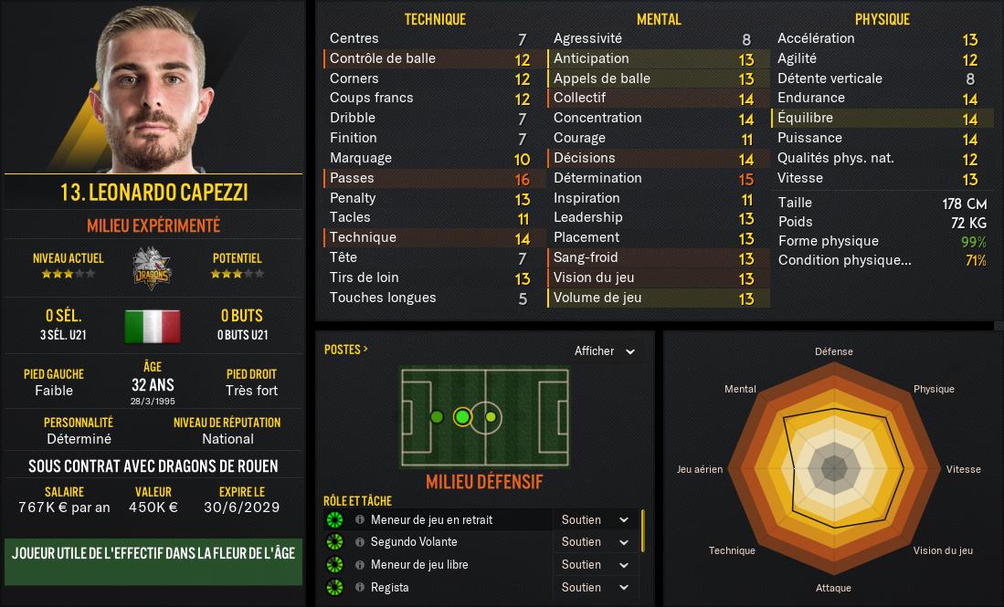 Leonardo-Capezzi_-Vue-d'ensemble-Profil
