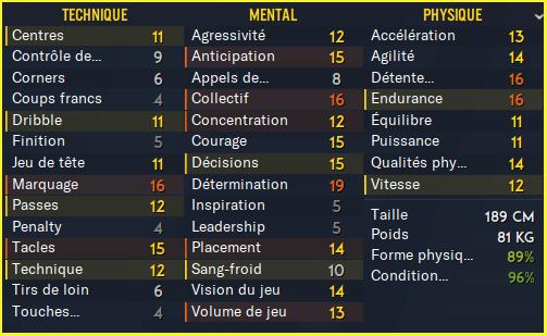 Antoine Monczuk_ Profil
