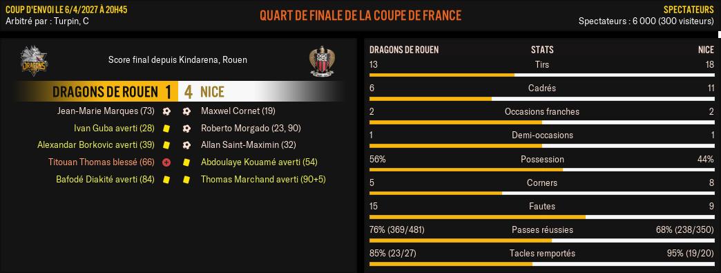 Dragons-de-Rouen---Nice_-Match-R%C3%A9sum%C3%A9