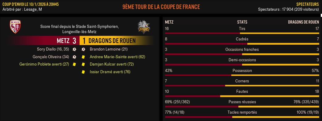 Metz---Dragons-de-Rouen_-Match-R%C3%A9sum%C3%A9