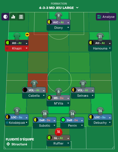 4-3-3%20Titulaires