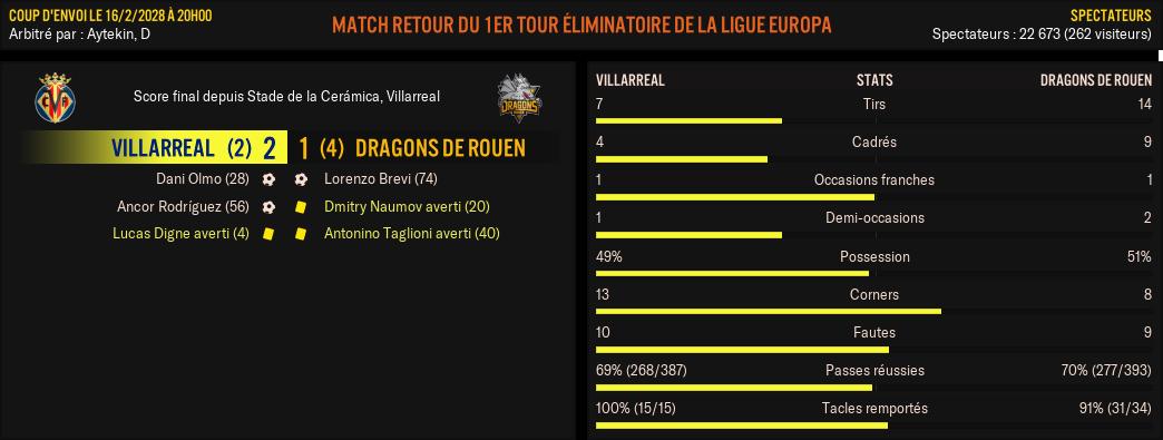 Villarreal---Dragons-de-Rouen_-Match-R%C3%A9sum%C3%A9