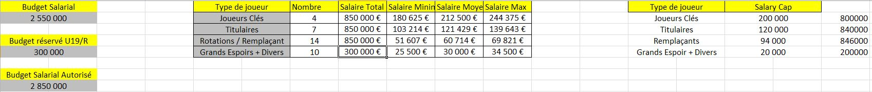 Salary%20Cap