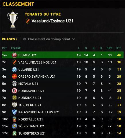 ChampionnatU21-2017